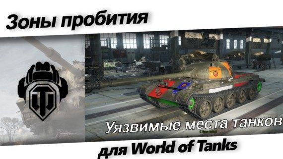 Мод Уязвимые места танков для World of Tanks